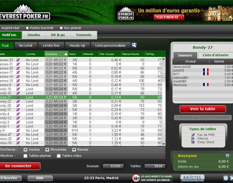 Everest Poker | Site-Poker.info